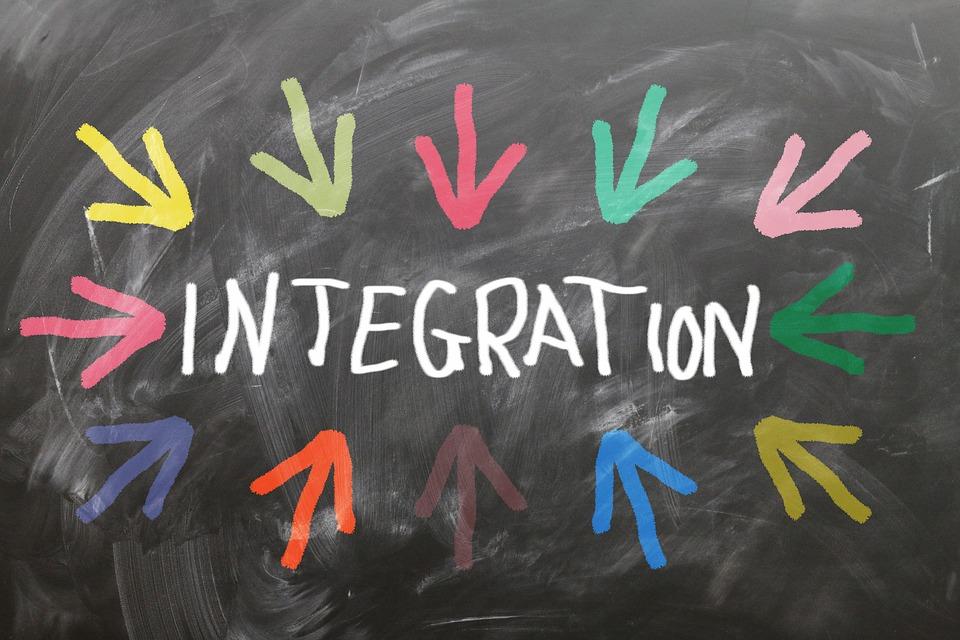 Integration, Zoho, CRM, PandaDoc